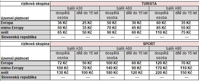 Union_sazebnik pojisteho_tabulka_web